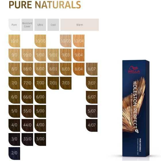 wella koleston perfect me+ pure naturals 60ml